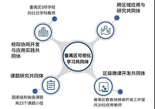 以信息化为支撑,构建数字资源与教育教学深度融合机制2.jpg